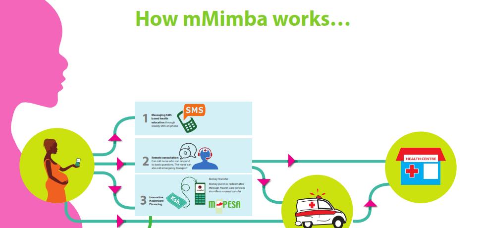 M-Mimba.jpg